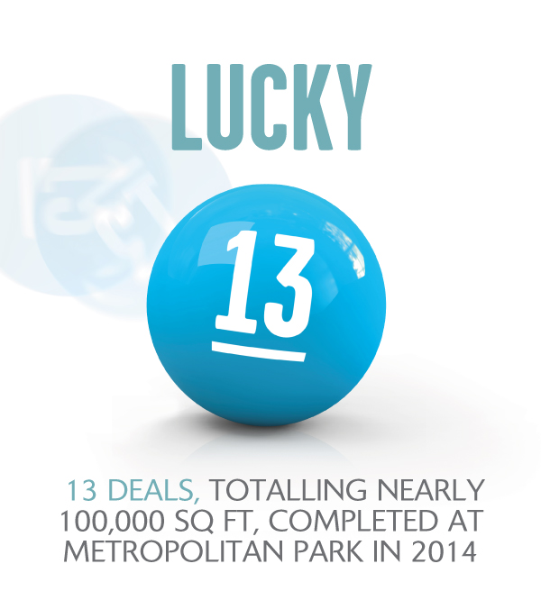 LUCKY 13, 13 DEALS TOTALLING NEARLY 100,000 SQ FT COMPLETED AT METROPOLITAN PARK IN 2014